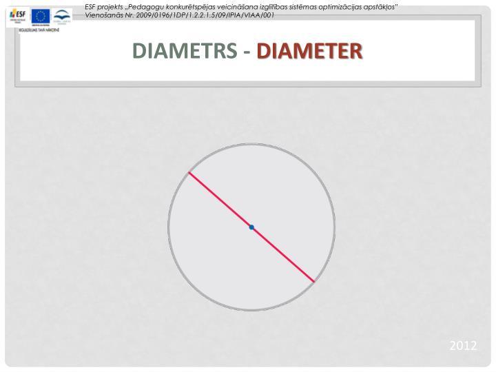 Diametrs -