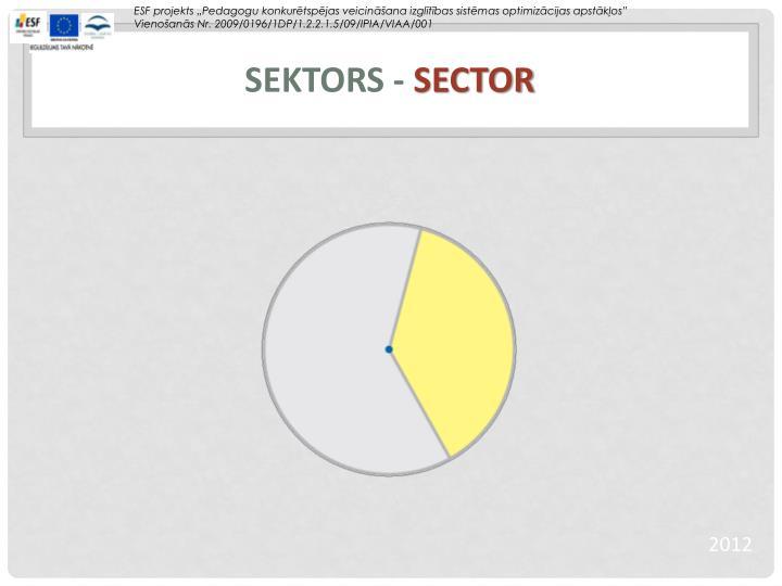 Sektors -