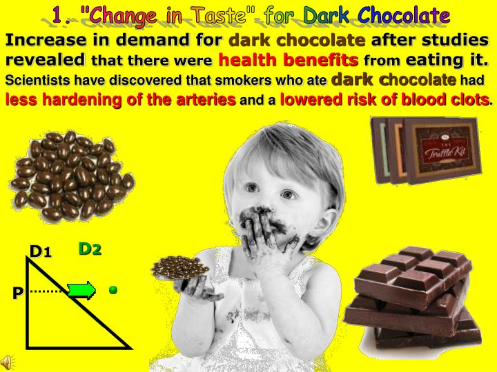 "1. ""Change in Taste"" for Dark Chocolate"
