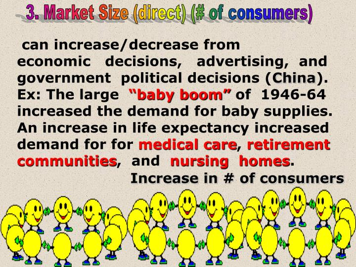 3. Market Size (direct) (# of consumers)