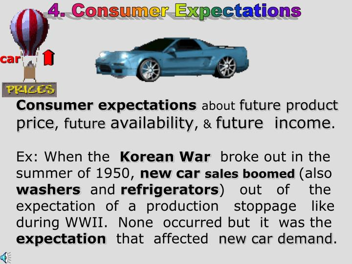 4. Consumer Expectations