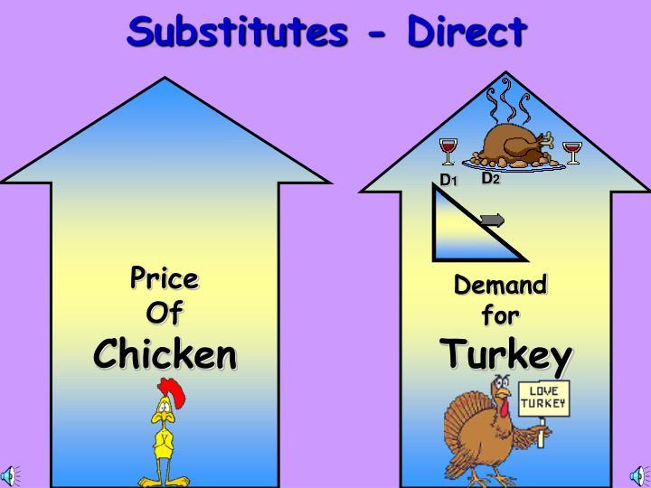 Substitutes - Direct