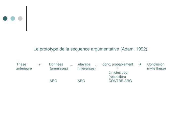Le prototype de la séquence argumentative (Adam, 1992)