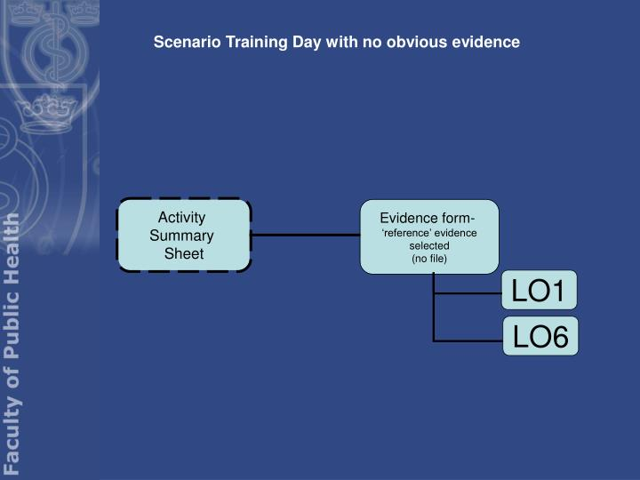 Scenario Training Day with no obvious evidence