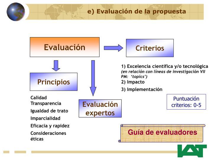 Guía de evaluadores
