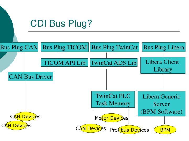CDI Bus Plug