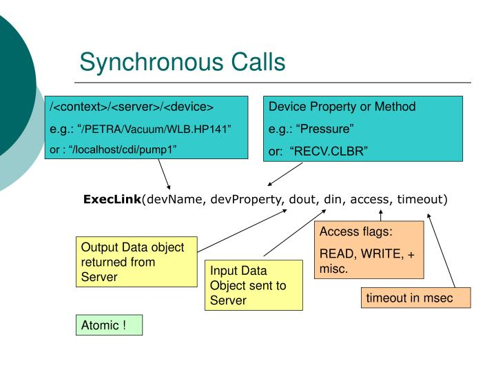 Synchronous Calls