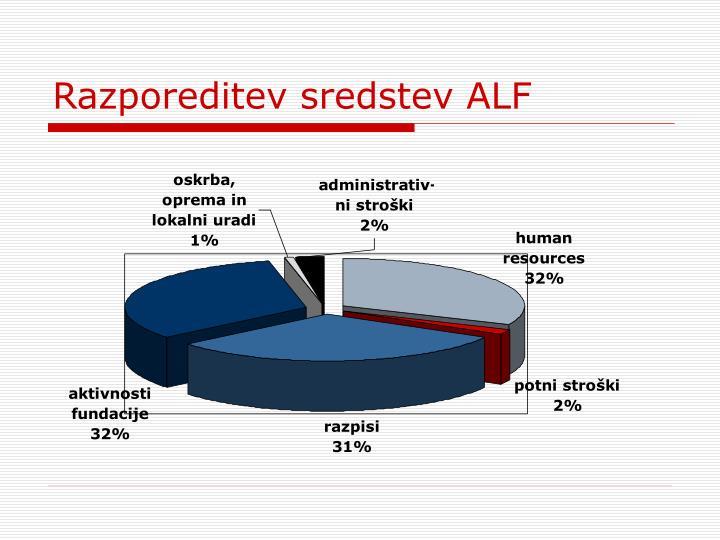 Razporeditev sredstev ALF