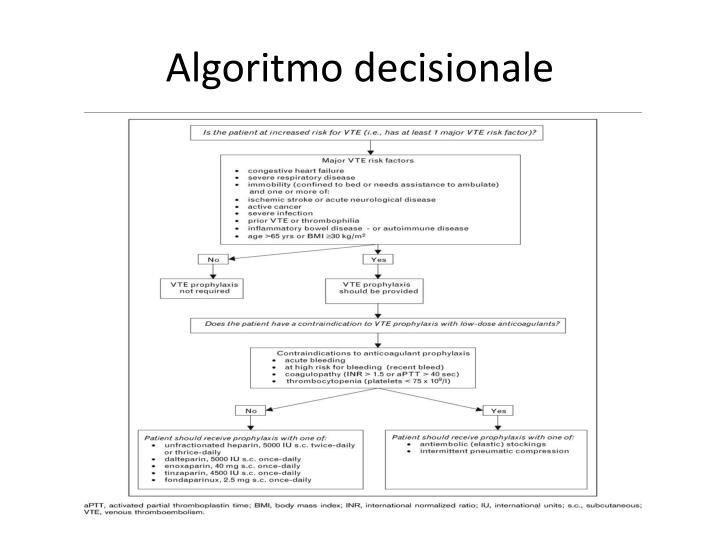 Algoritmo decisionale