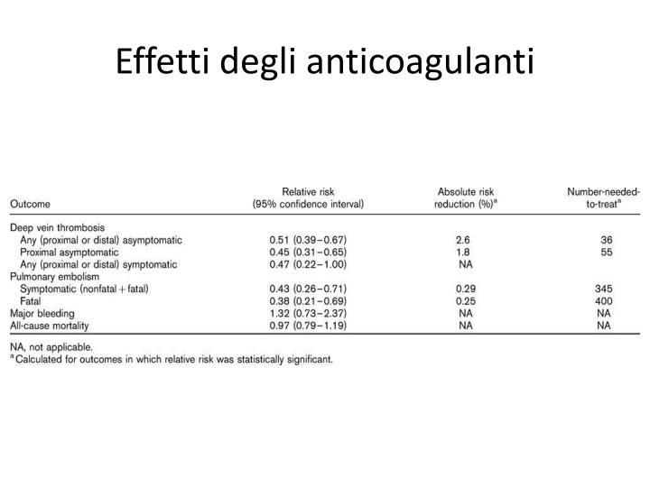 Effetti degli anticoagulanti