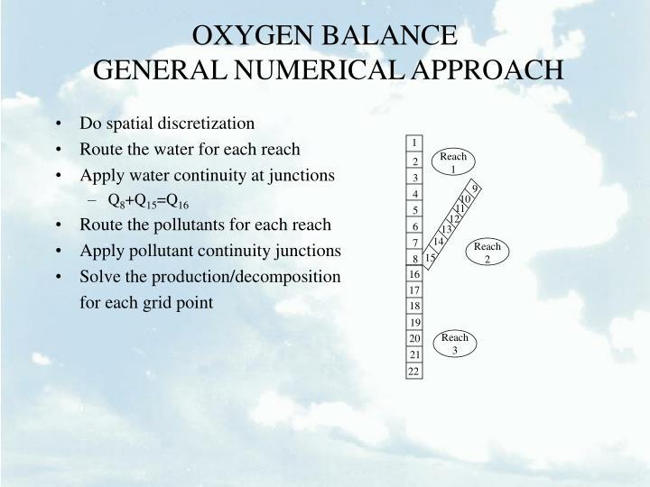 OXYGEN BALANCE
