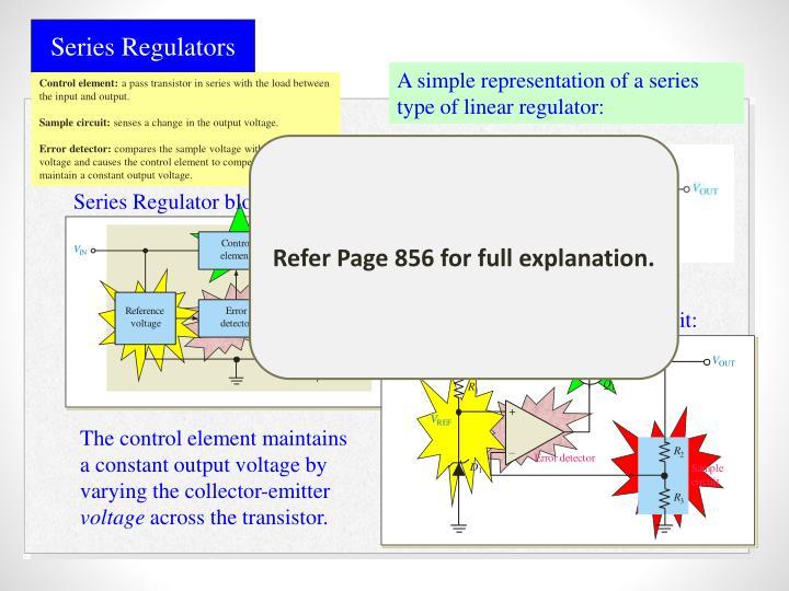 Series Regulators