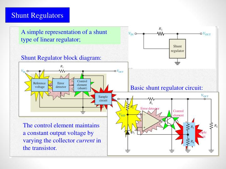 Shunt Regulators