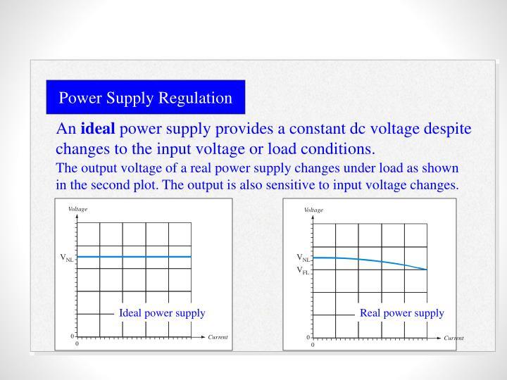 Power Supply Regulation