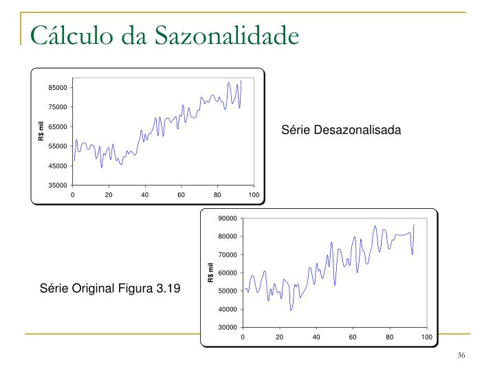 Cálculo da Sazonalidade