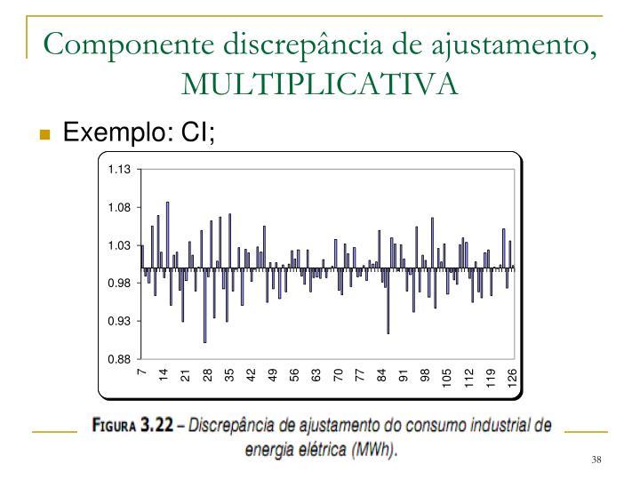 Componente discrepância de ajustamento, MULTIPLICATIVA