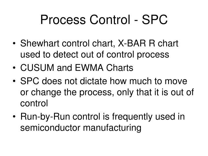 Process Control - SPC