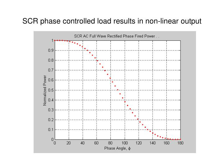 SCR phase controlled load results in non-linear output