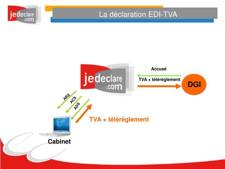 TVA + télérèglement
