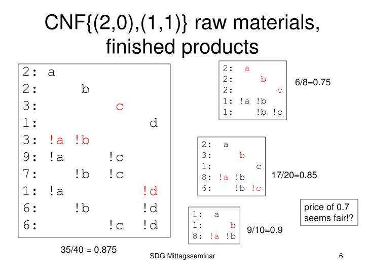 CNF{(2,0),(1,1)} raw materials,