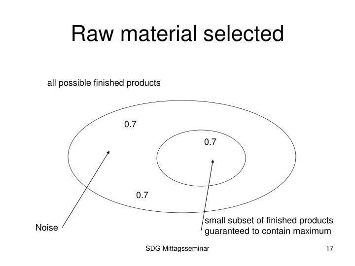 Raw material selected