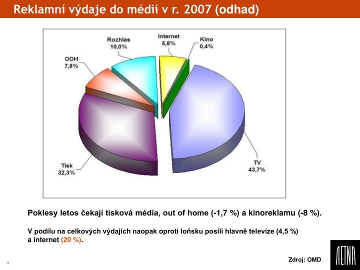 Reklamní výdaje do médií vr. 2007