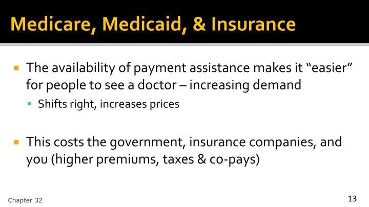 Medicare, Medicaid, & Insurance