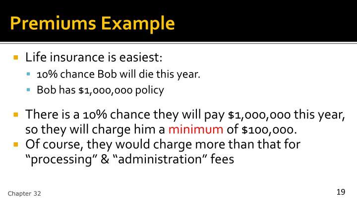 Premiums Example