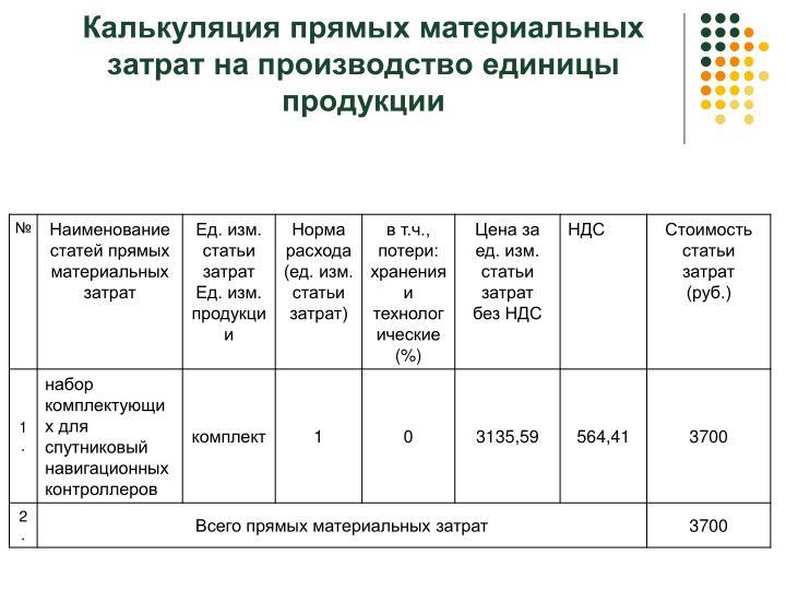 Калькуляция прямых материальных затрат на производство единицы продукции