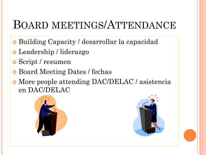 Board meetings/Attendance