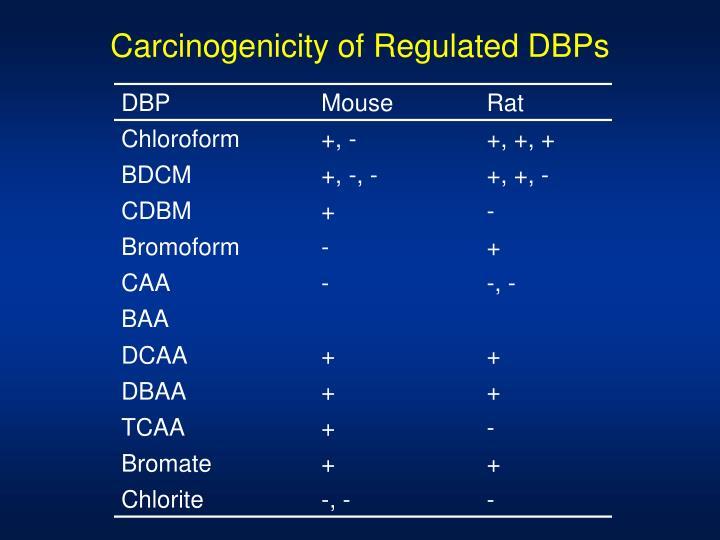 Carcinogenicity of Regulated DBPs