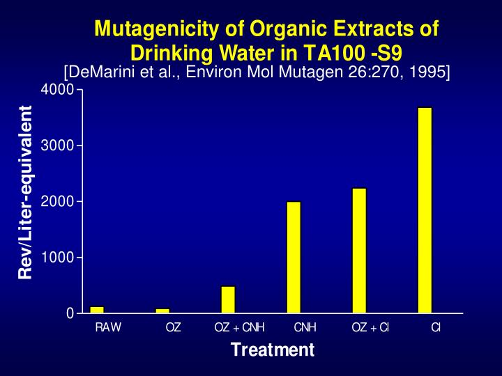 [DeMarini et al., Environ Mol Mutagen 26:270, 1995]