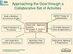 approaching the goal through a collaborative set of activities
