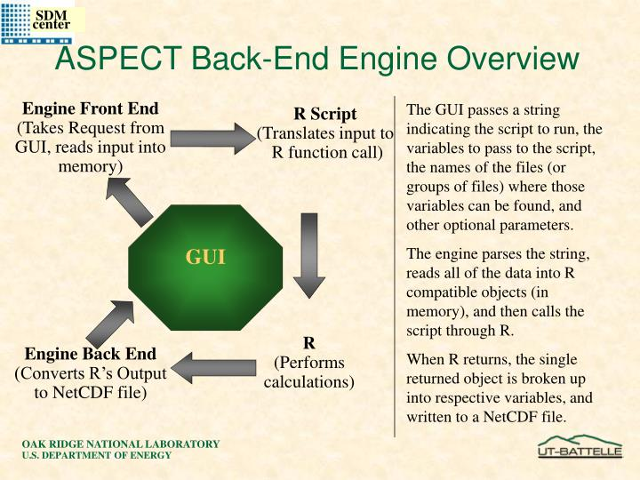 ASPECT Back-End Engine Overview