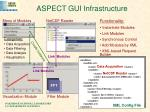 aspect gui infrastructure