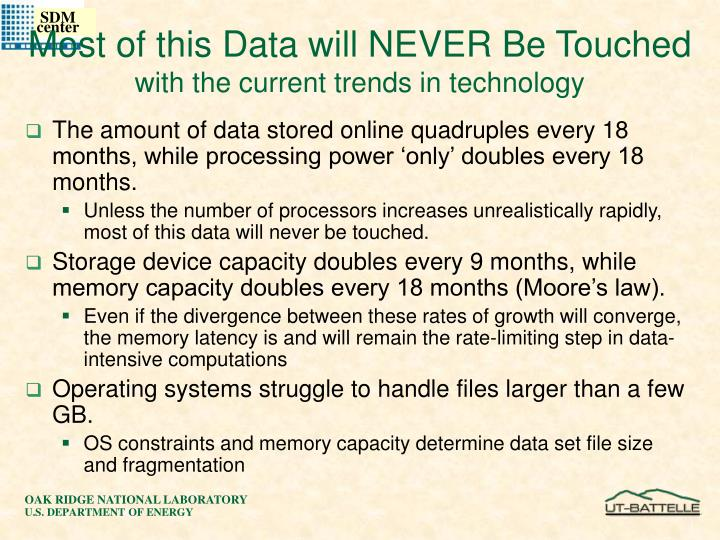 Most of this Data will NEVER Be Touched