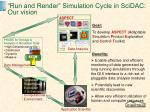 run and render simulation cycle in scidac our vision