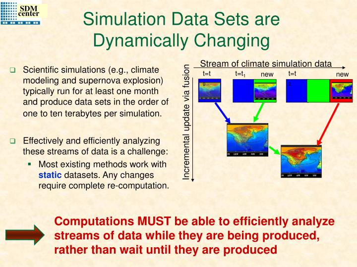 Stream of climate simulation data
