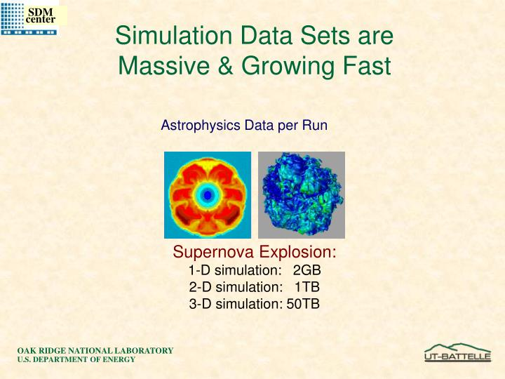 Supernova Explosion:
