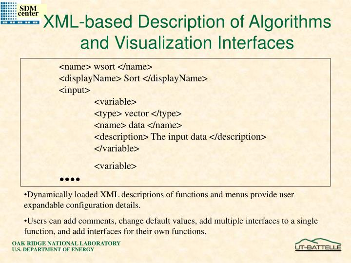 XML-based Description of Algorithms and Visualization Interfaces