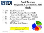 small business programs government wide goals