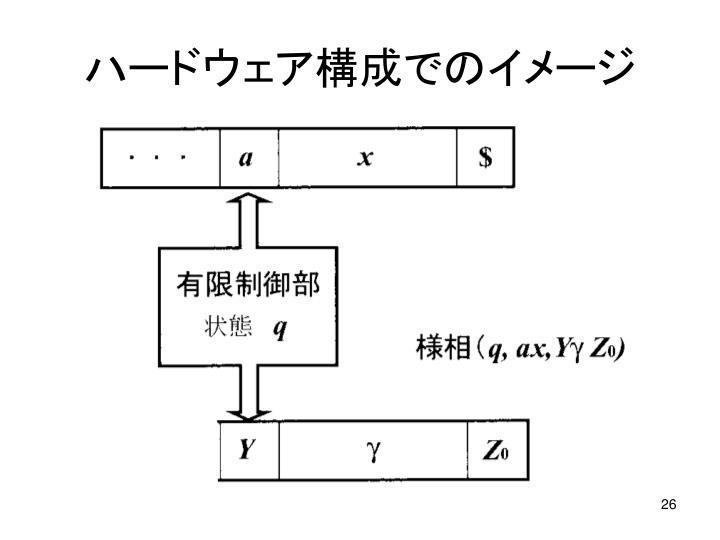 ハードウェア構成でのイメージ