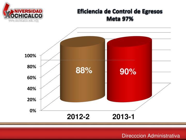 Eficiencia de Control de Egresos