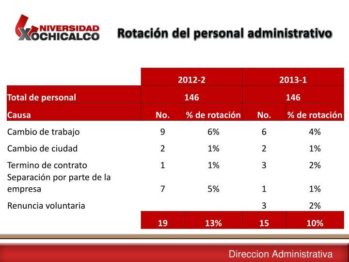 Rotación del personal administrativo