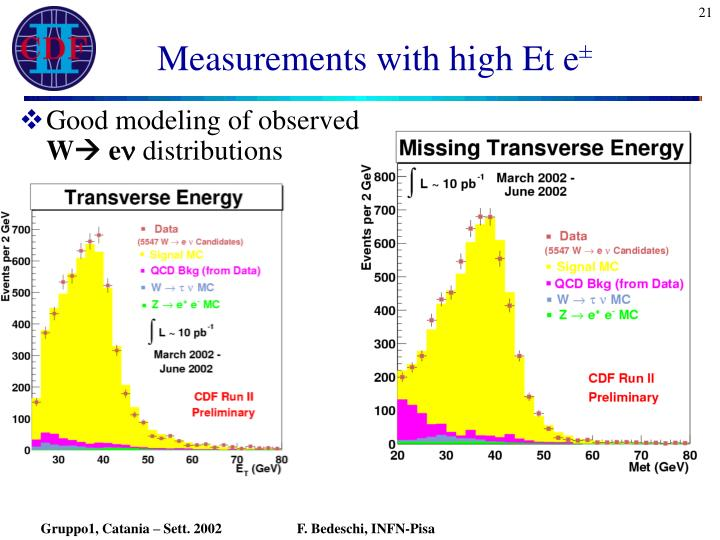 Measurements with high Et e