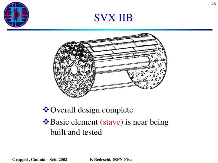 SVX IIB