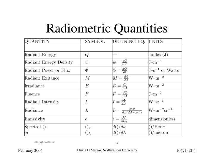 Radiometric Quantities