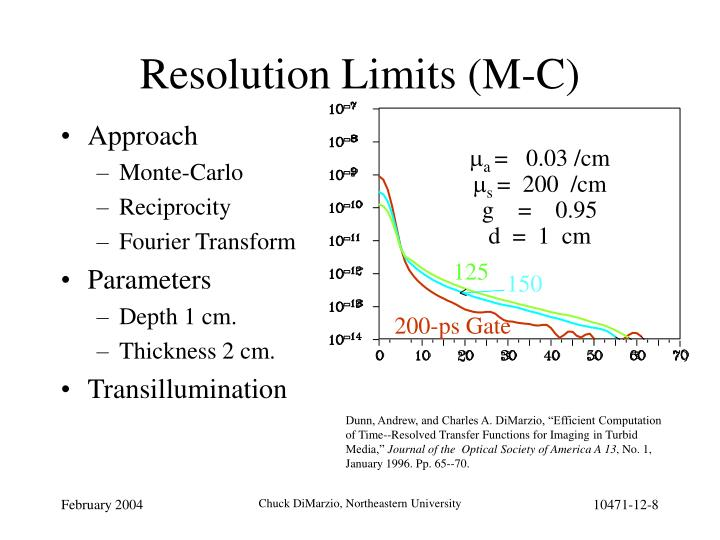 Resolution Limits (M-C)