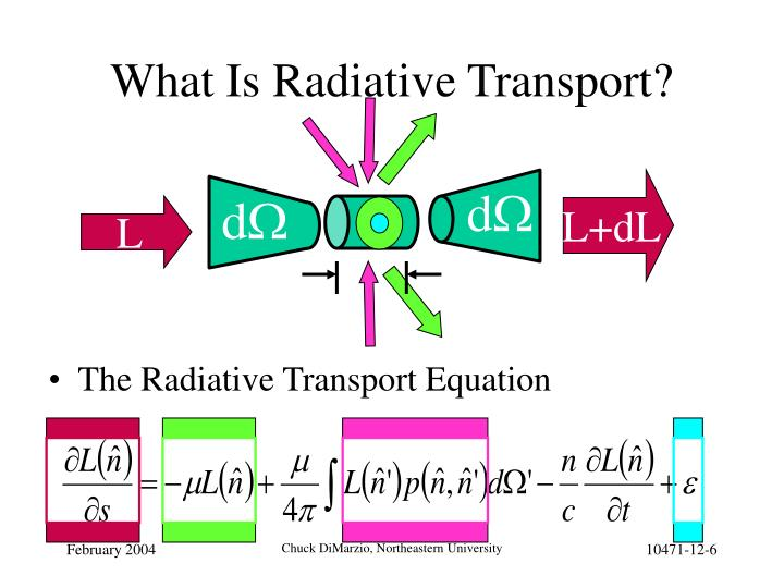What Is Radiative Transport?