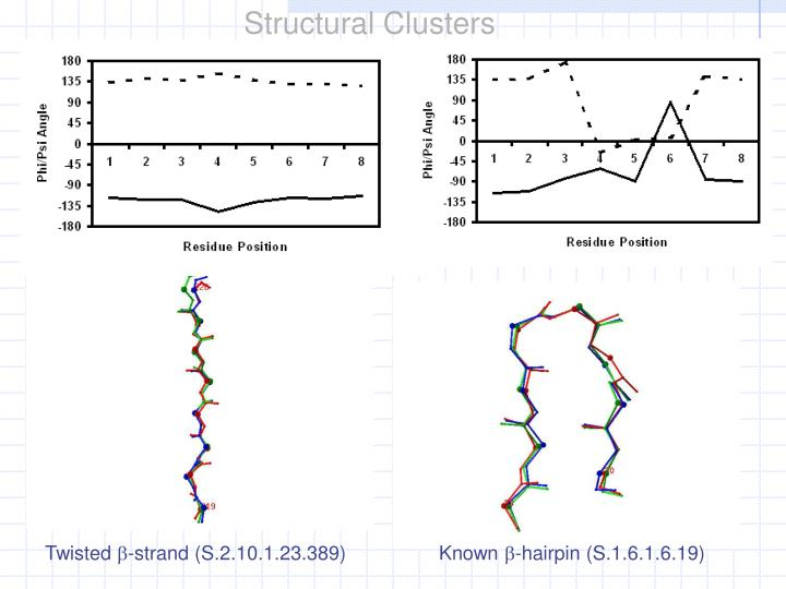 Structural Clusters